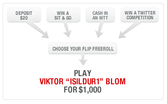 Play Viktor Blom on Full Tilt Poker