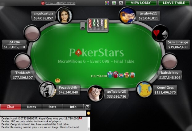 MicroMillions 6 Main Event